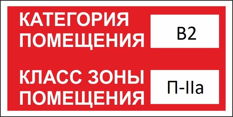 Категорирование помещений по пожарной безопасности